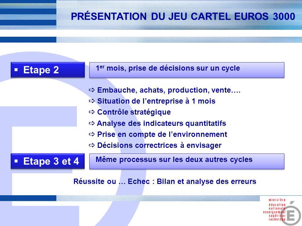 Présentation DU JEU CARTEL EUROS 3000