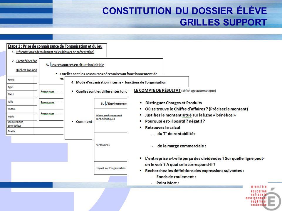 CONSTITUTION DU DOSSIER élève GRILLES SUPPORT