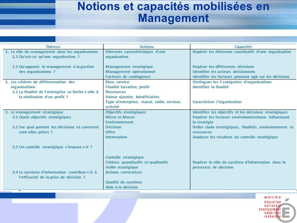 Notions et capacités mobilisées en Management