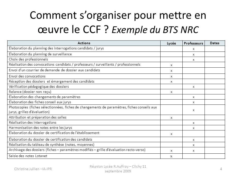 Comment s'organiser pour mettre en œuvre le CCF Exemple du BTS NRC