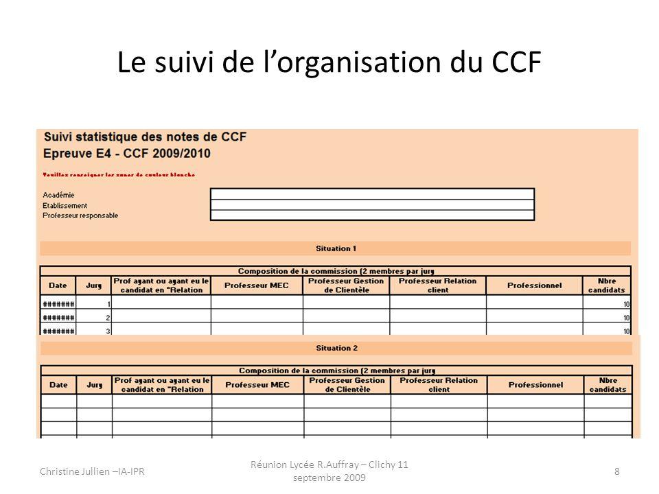 Le suivi de l'organisation du CCF
