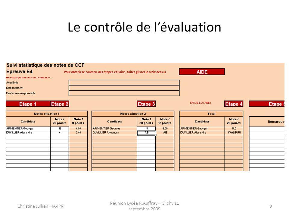 Le contrôle de l'évaluation