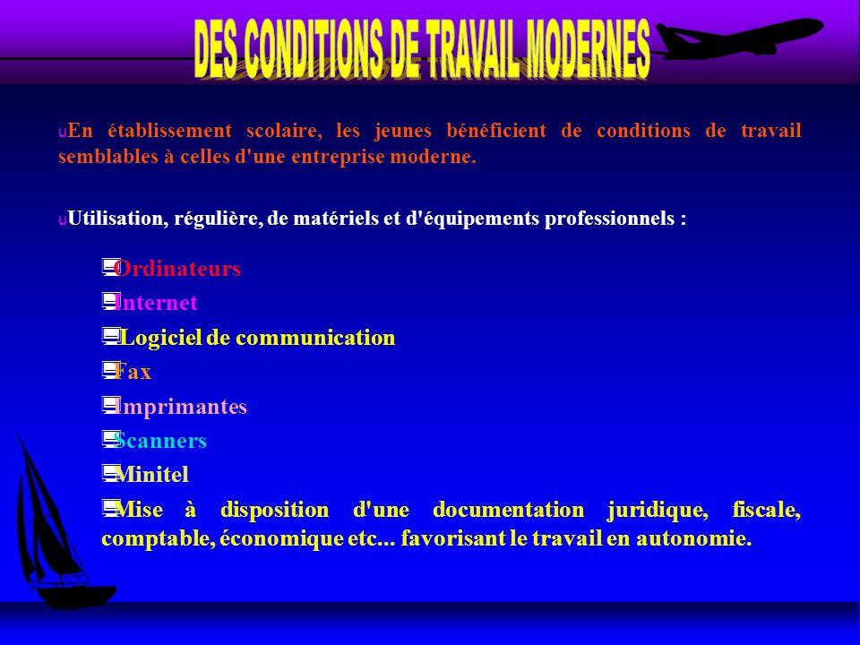 Logiciel de communication Fax Imprimantes Scanners Minitel