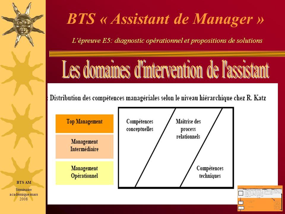 BTS « Assistant de Manager » L'épreuve E5: diagnostic opérationnel et propositions de solutions