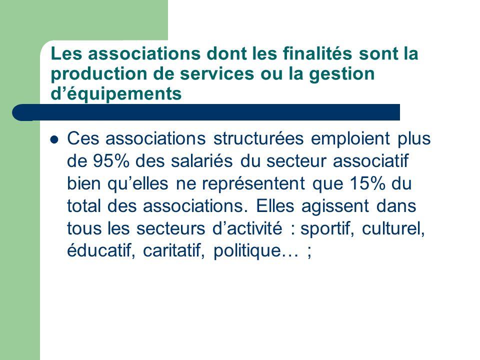 Les associations dont les finalités sont la production de services ou la gestion d'équipements