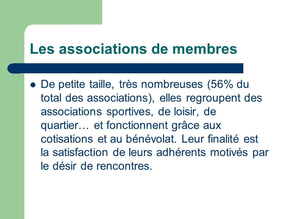Les associations de membres