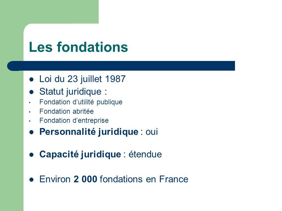 Les fondations Loi du 23 juillet 1987 Statut juridique :