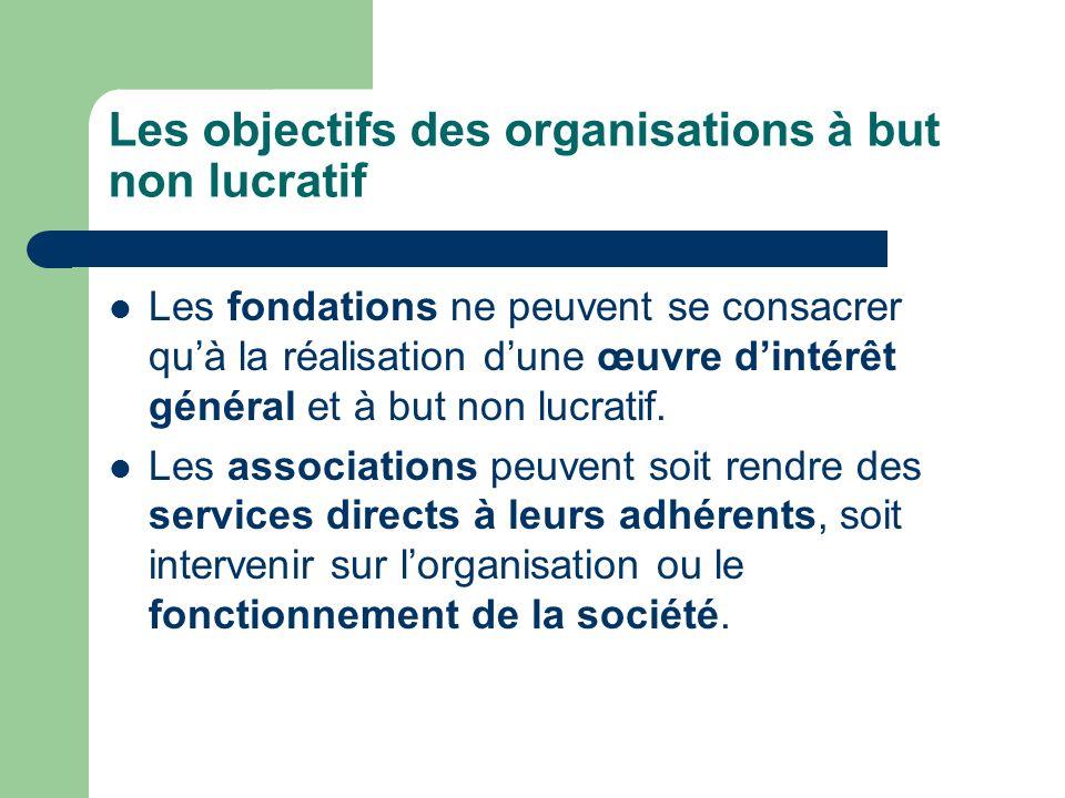 Les objectifs des organisations à but non lucratif