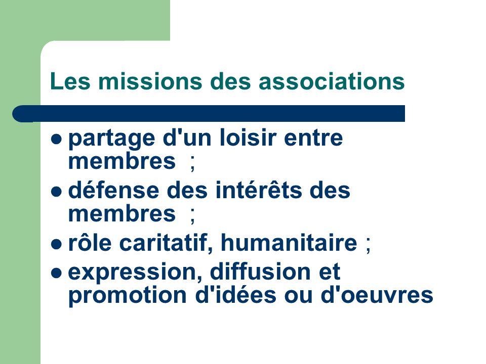 Les missions des associations