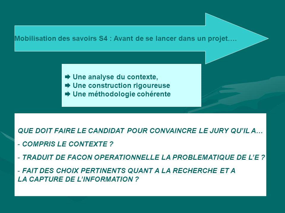 Mobilisation des savoirs S4 : Avant de se lancer dans un projet….
