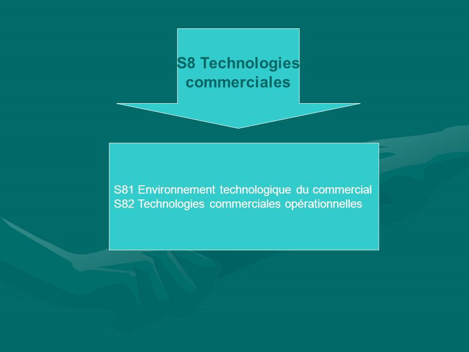 S8 Technologies commerciales