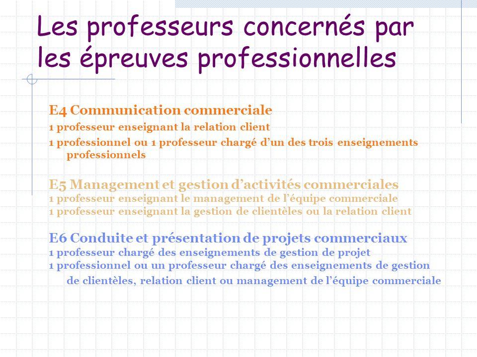 Les professeurs concernés par les épreuves professionnelles