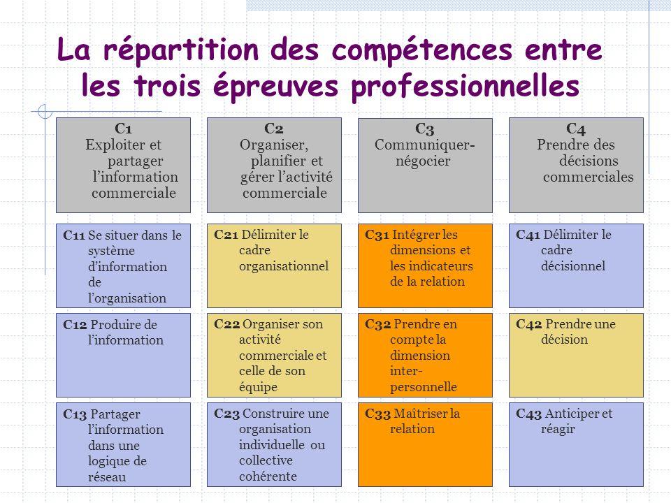 La répartition des compétences entre les trois épreuves professionnelles