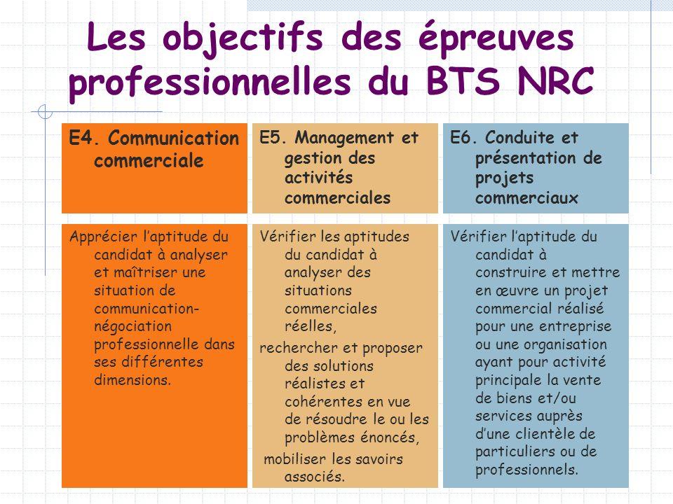 Les objectifs des épreuves professionnelles du BTS NRC