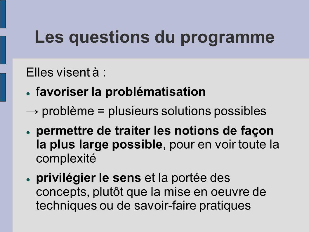 Les questions du programme