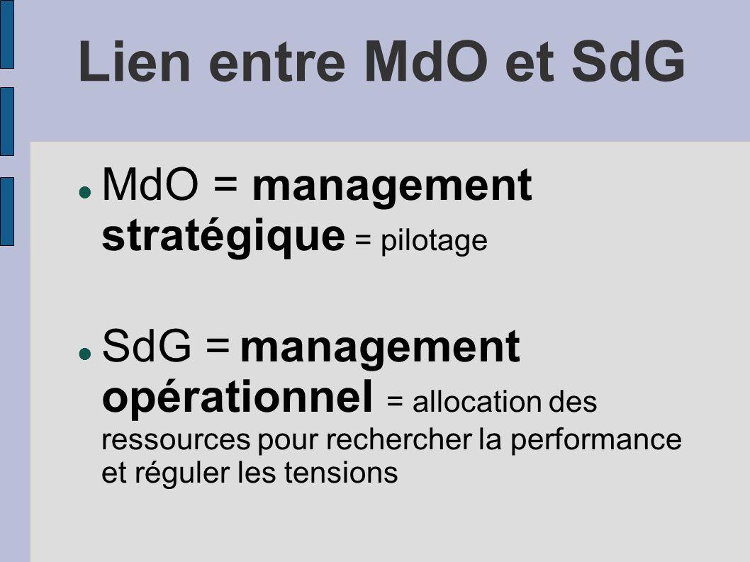 Lien entre MdO et SdG MdO = management stratégique = pilotage