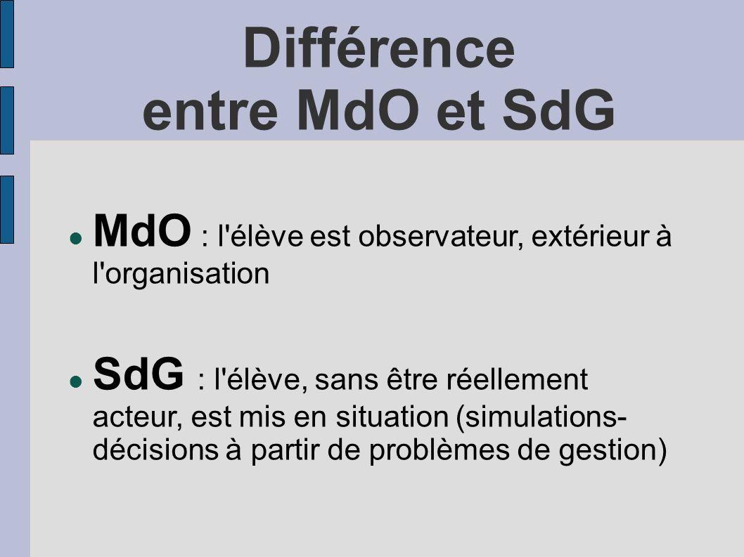 Différence entre MdO et SdG