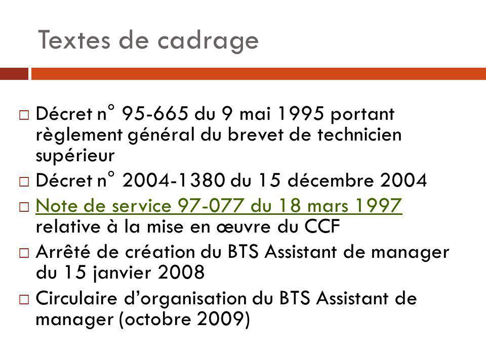 Textes de cadrage Décret n° 95-665 du 9 mai 1995 portant règlement général du brevet de technicien supérieur.