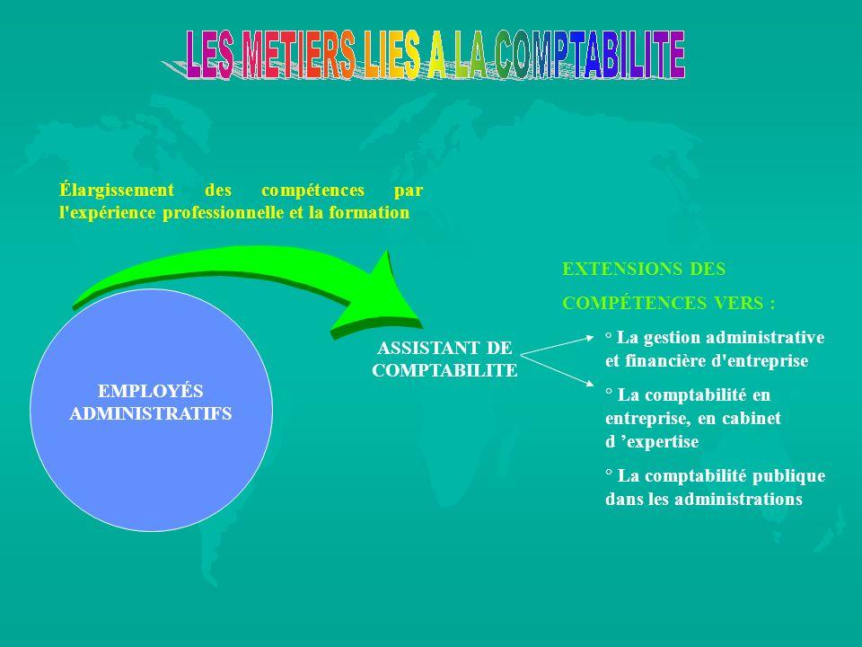 ASSISTANT DE COMPTABILITE EMPLOYÉS ADMINISTRATIFS
