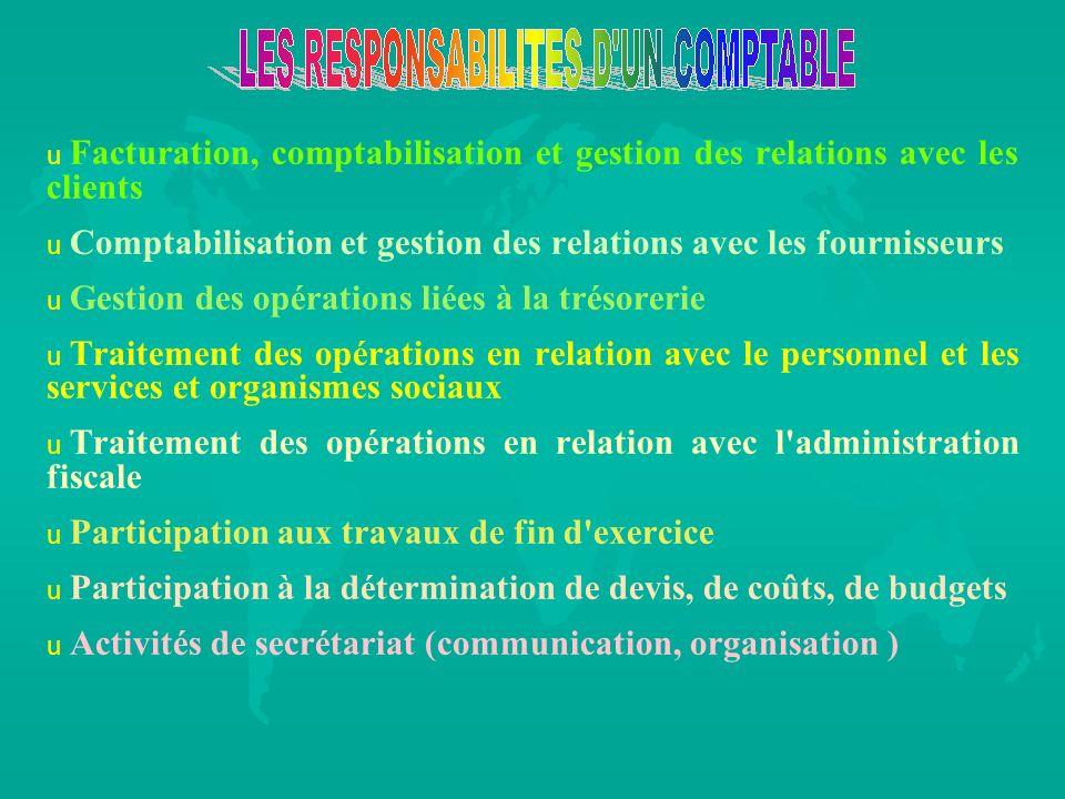 Facturation, comptabilisation et gestion des relations avec les clients