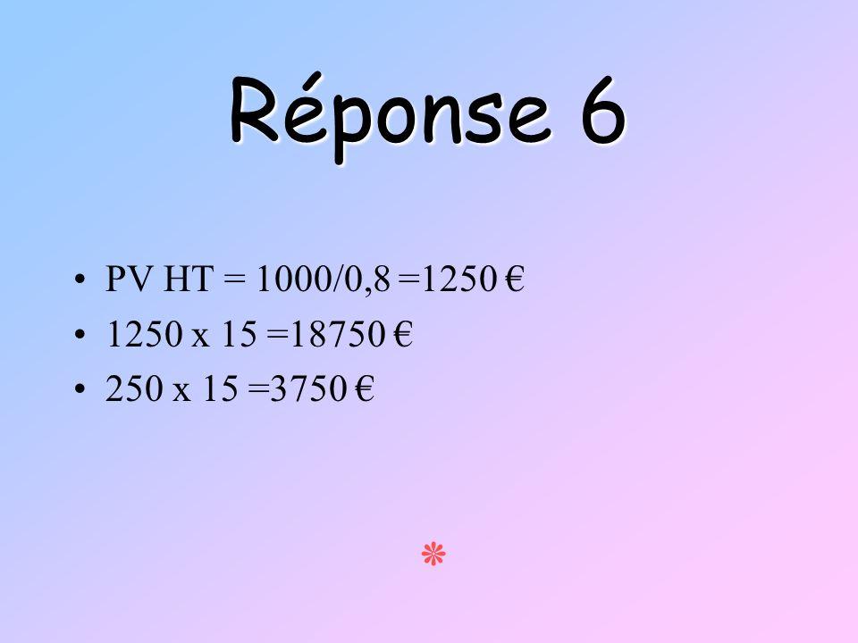 Réponse 6 PV HT = 1000/0,8 =1250 € 1250 x 15 =18750 € 250 x 15 =3750 € ٭