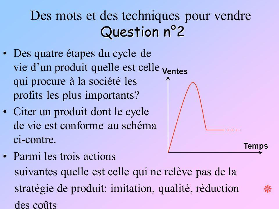 Des mots et des techniques pour vendre Question n°2