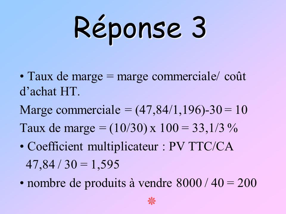 Réponse 3 ٭ • Taux de marge = marge commerciale/ coût d'achat HT.