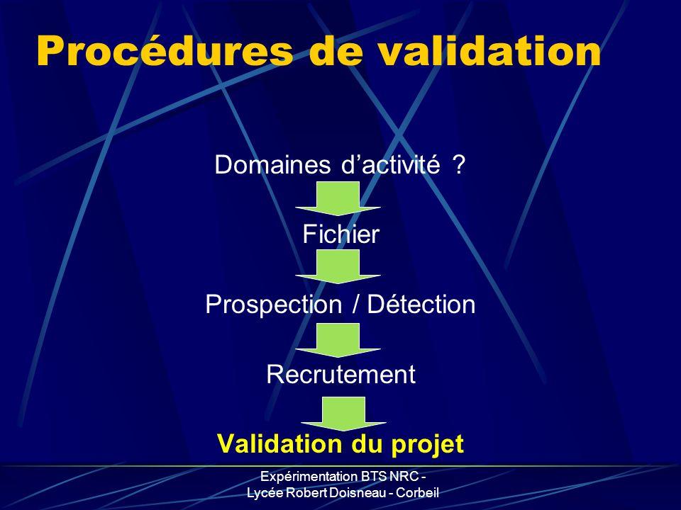 Procédures de validation