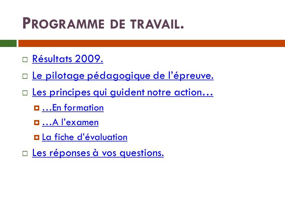 Programme de travail. Résultats 2009.