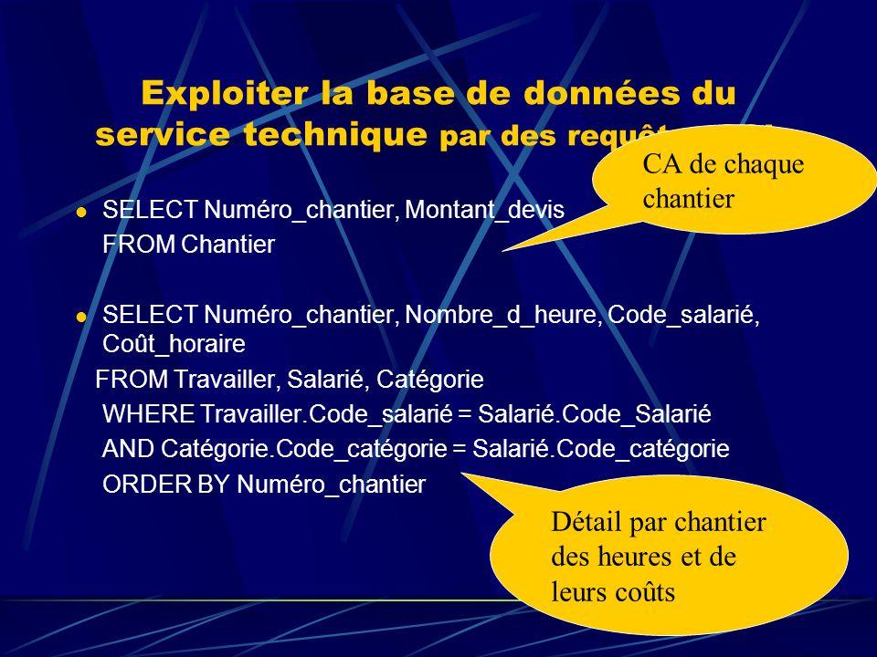Exploiter la base de données du service technique par des requêtes SQL