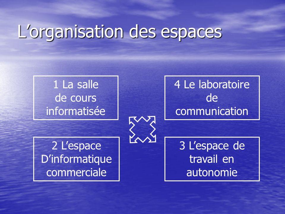 L'organisation des espaces
