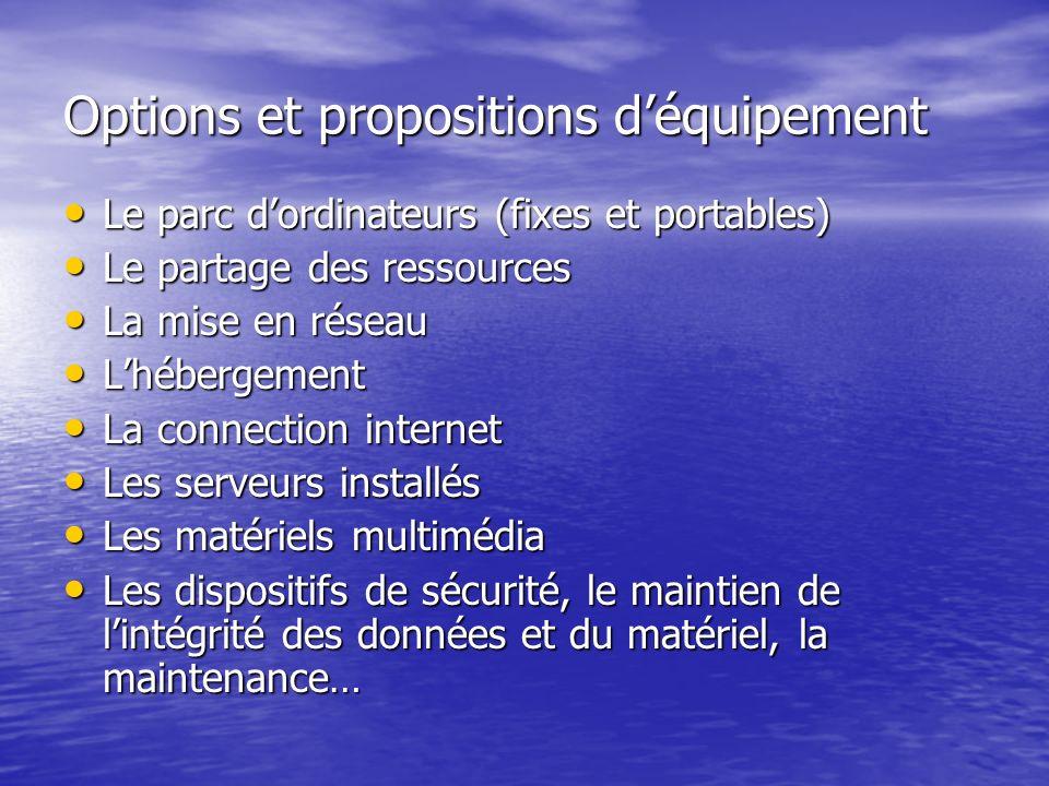 Options et propositions d'équipement