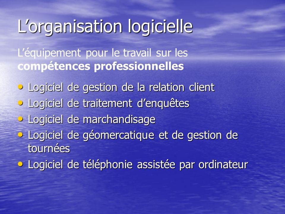 L'organisation logicielle