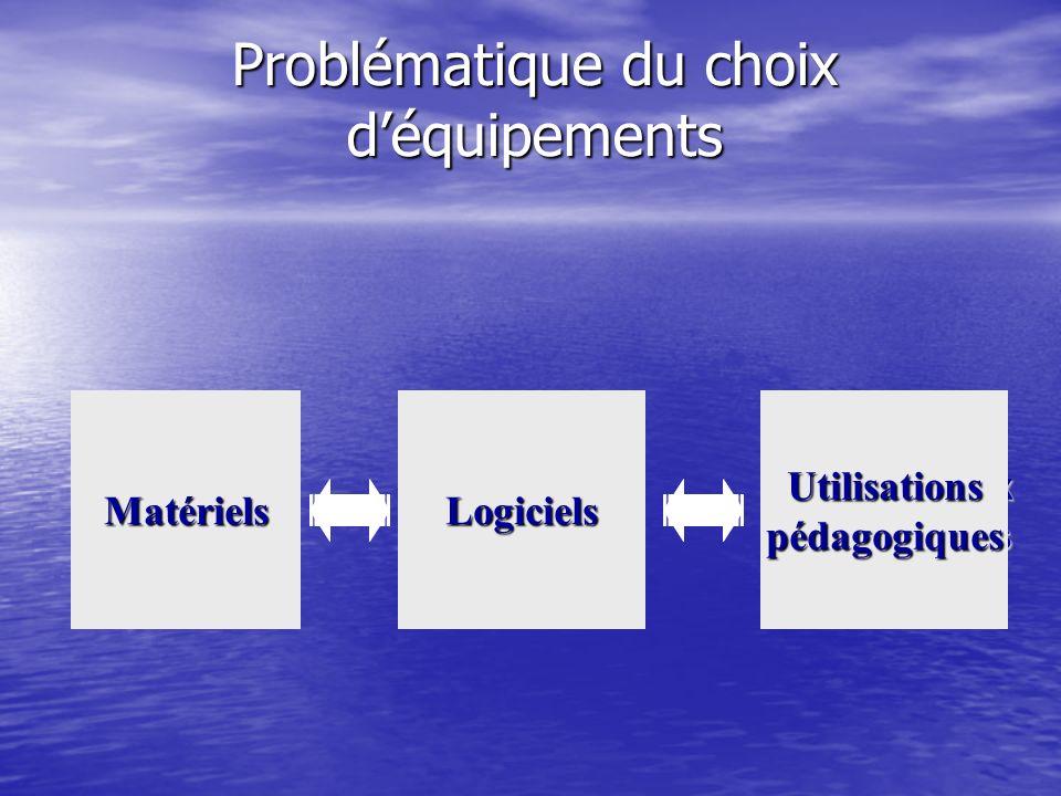 Problématique du choix d'équipements
