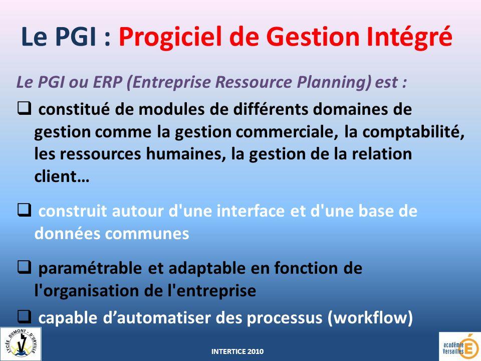 Le PGI : Progiciel de Gestion Intégré