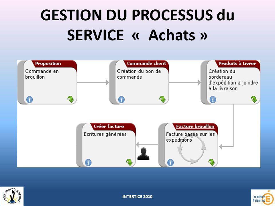 GESTION DU PROCESSUS du SERVICE « Achats »
