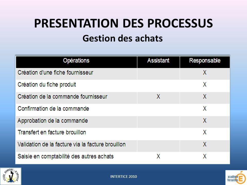 PRESENTATION DES PROCESSUS