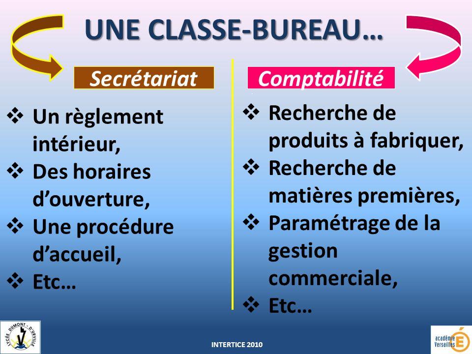 UNE CLASSE-BUREAU… Secrétariat Comptabilité