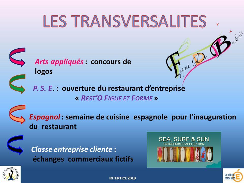 LES TRANSVERSALITES Arts appliqués : concours de logos