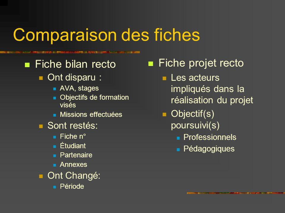 Comparaison des fiches