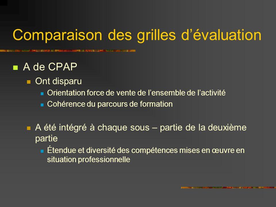Comparaison des grilles d'évaluation