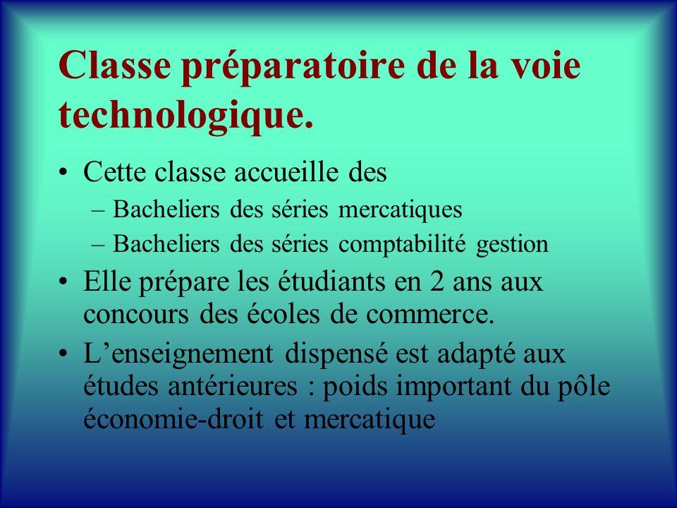 Classe préparatoire de la voie technologique.