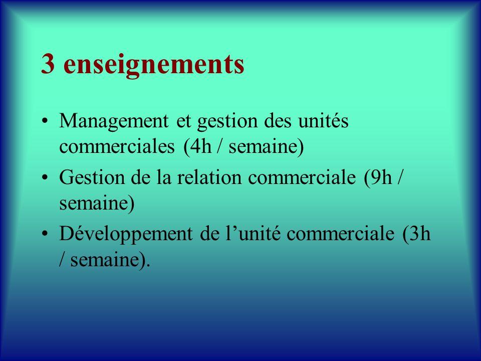 3 enseignements Management et gestion des unités commerciales (4h / semaine) Gestion de la relation commerciale (9h / semaine)