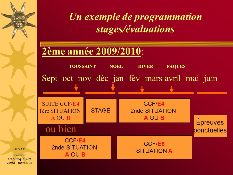 Un exemple de programmation stages/évaluations