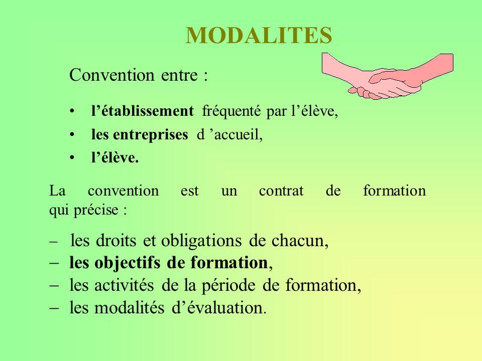 MODALITES Convention entre : les objectifs de formation,