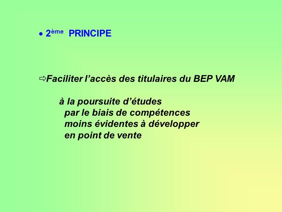 2ème PRINCIPE Faciliter l'accès des titulaires du BEP VAM. à la poursuite d'études.