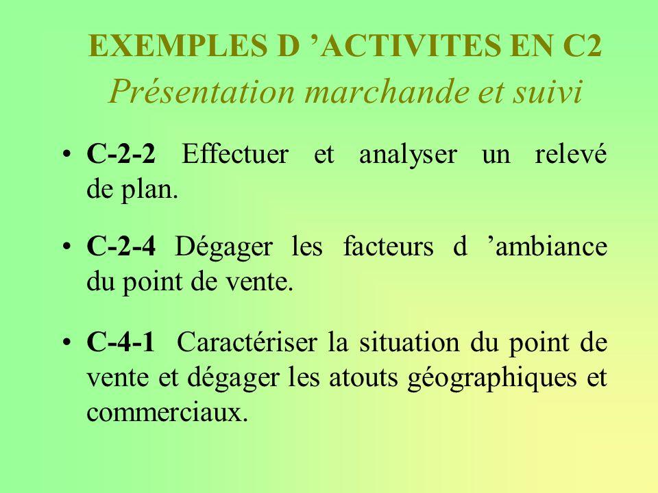 EXEMPLES D 'ACTIVITES EN C2 Présentation marchande et suivi