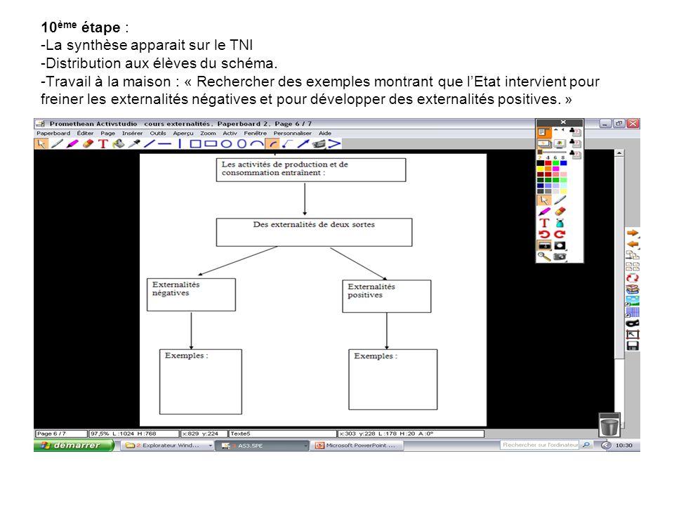 10ème étape : -La synthèse apparait sur le TNI -Distribution aux élèves du schéma.