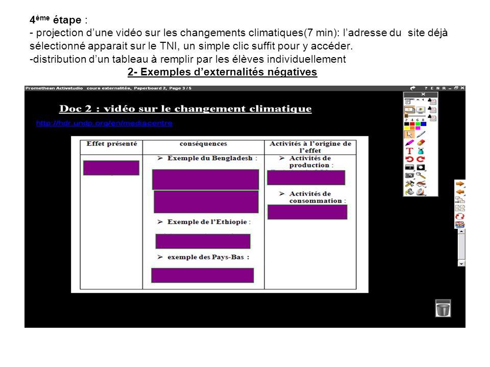 4ème étape : - projection d'une vidéo sur les changements climatiques(7 min): l'adresse du site déjà sélectionné apparait sur le TNI, un simple clic suffit pour y accéder.