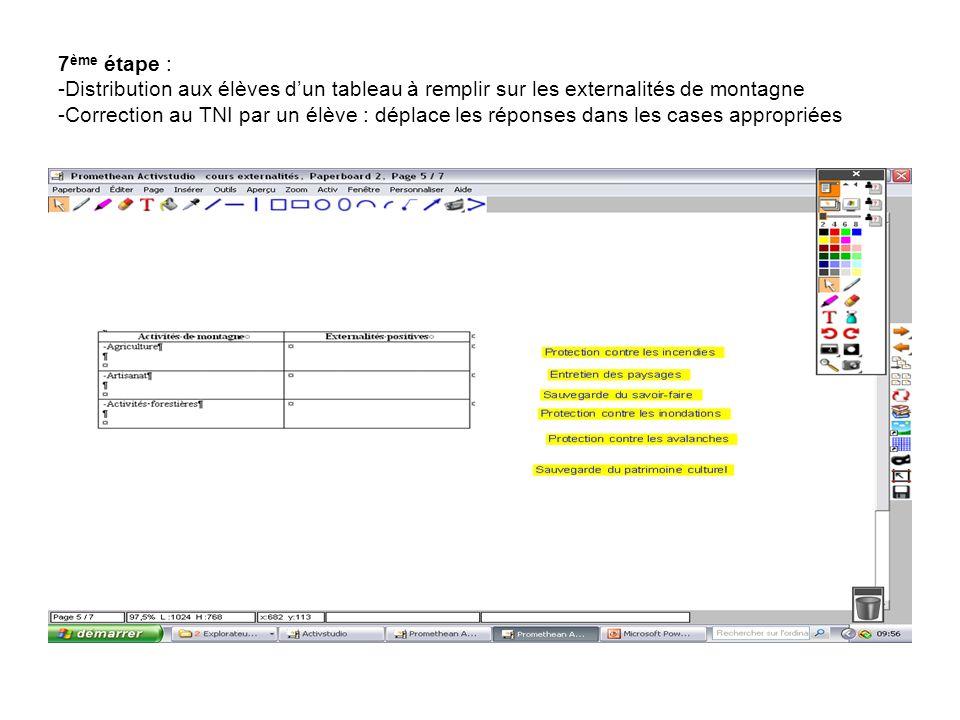 7ème étape : -Distribution aux élèves d'un tableau à remplir sur les externalités de montagne -Correction au TNI par un élève : déplace les réponses dans les cases appropriées